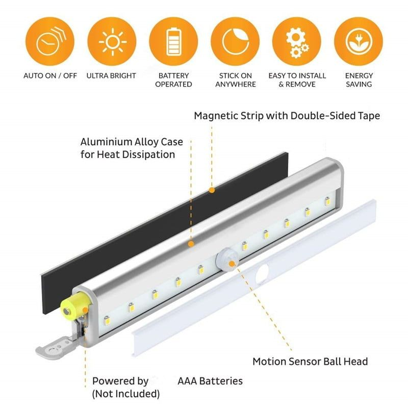 LED Closet Light 3